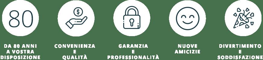 organizzazione viaggi di gruppo Modena